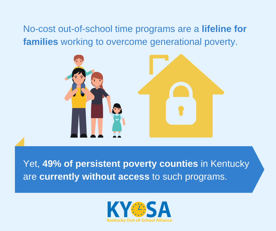 2020 OST in KY access persistent poverty counties