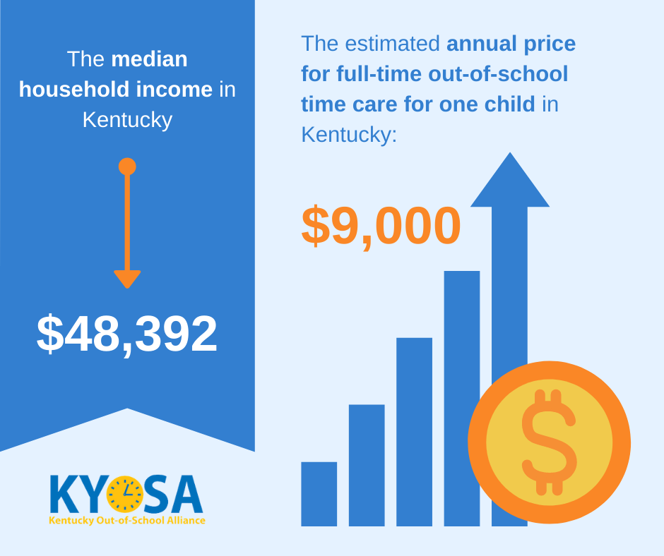 2020 OST in KY cost versus median income 1